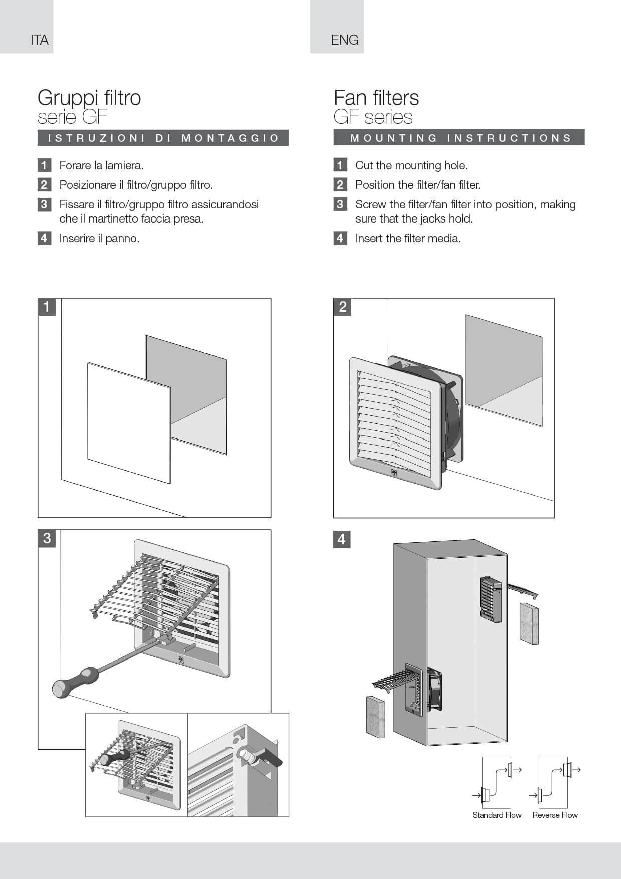 Gruppi filtro GF istruzioni